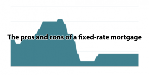 The pros and cons of a fixed-rate mortgage